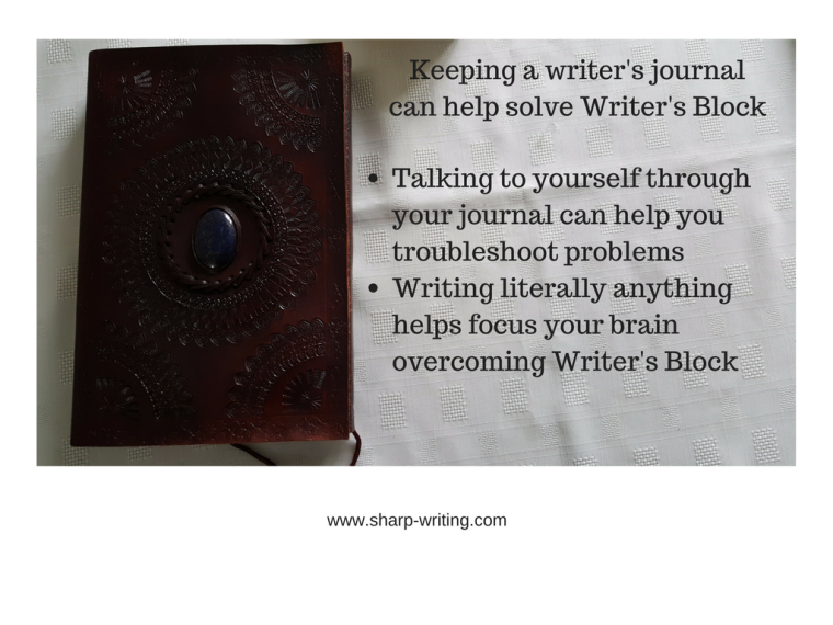keeping a journal can help overcome writer's block by helping you talk to yourself and thus troubleshoot problems. And writing anything helps focus your mind which also helps overcome block.